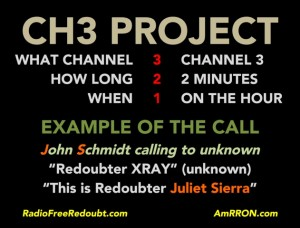 CH3 Project