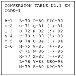 Conversion Table 1